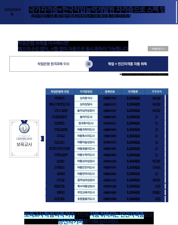 국가자격증X한국직업능력개발원 자격증으로 스펙 업