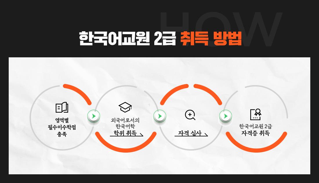 한국어교원 2급 취득 방법